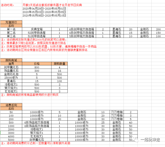【一起玩神途】各版本五一游戏活动大放送 神途公告 第1张